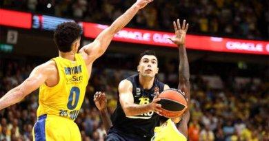 Maccabi FOX Tel Aviv - Fenerbahçe Beko
