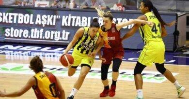 Fenerbahçe Öznur Kablo - Galatasaray